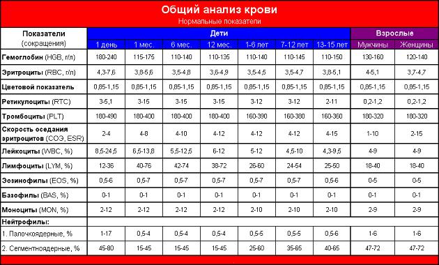 Справка о свободном посещении вуза Январская улица (деревня Шарапово)